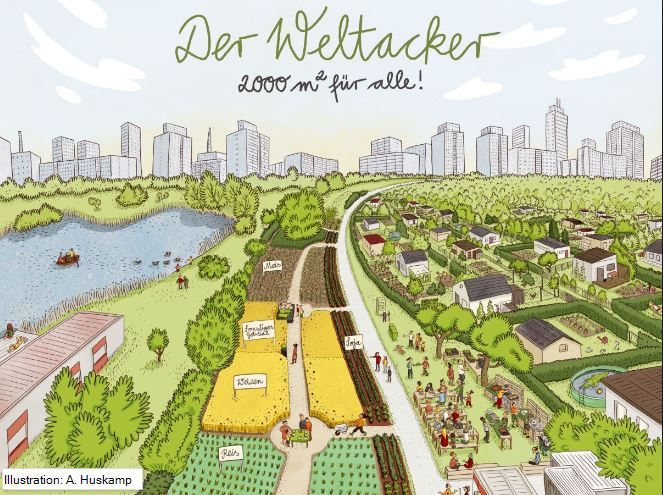 Weltacker Bild