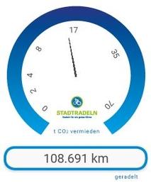 Stadtradeln Radelmeter Halbzeit 2019